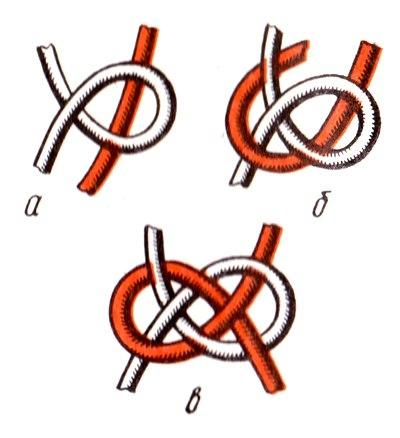 hHuT0I0DhVg Узел макраме: схемы плетения для начинающих, плоские и репсовые как плести, основной и двойной, квадратный