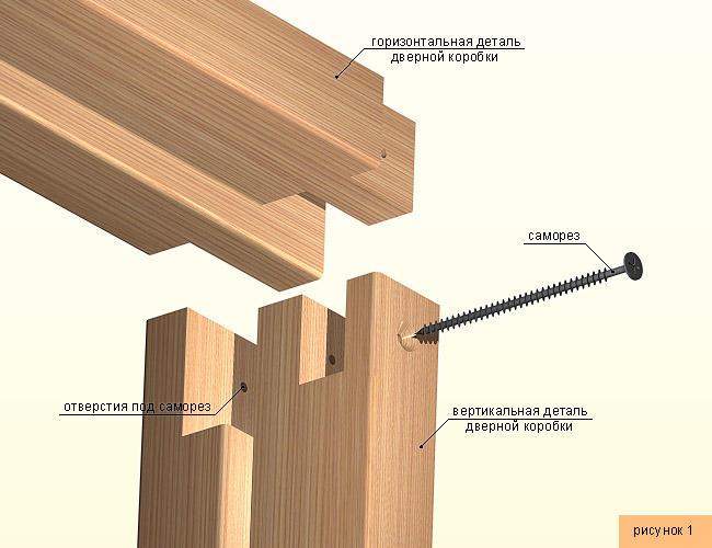 Процесс установки дверной коробки можно проводить после того, как она собрана