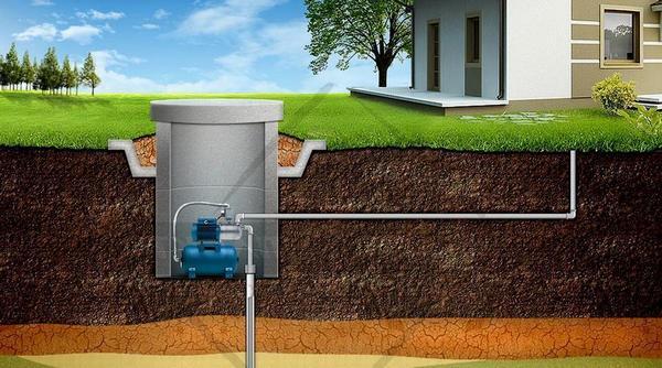 Создание системы водоснабжения в частном доме